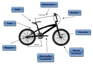 Bike_equipement