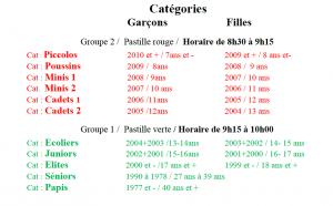 categories-cdl